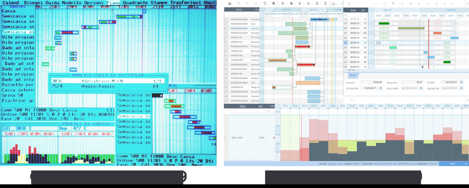 1991 primo cyb-1