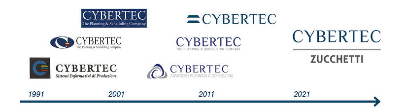 LogoMark + LogoType Cybertec - Storia Logo