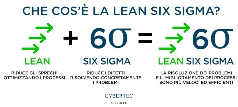 leansixsigma-1