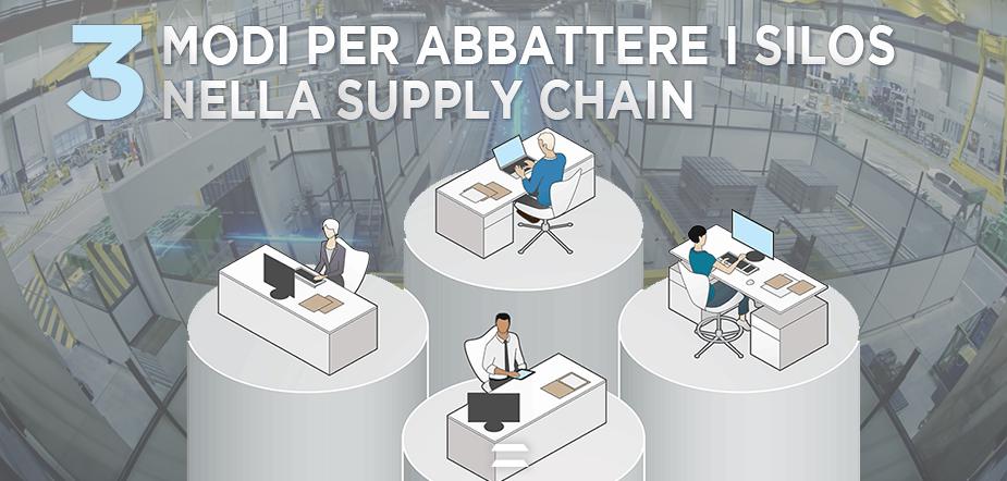 Silos aziendali nella supply chain